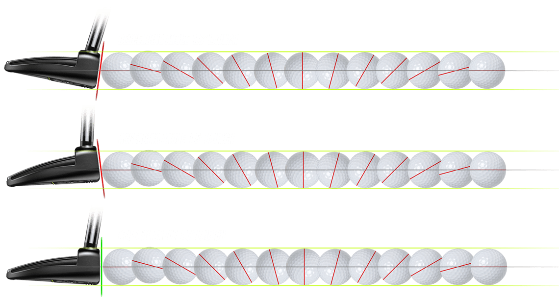 Putter Roll Consistency Showcase